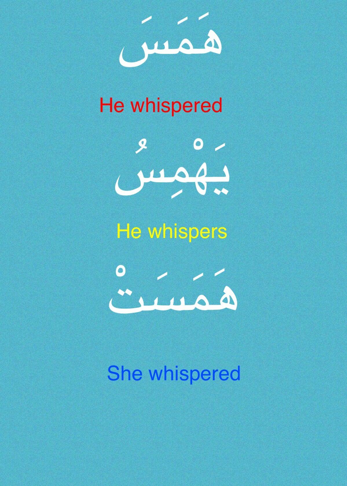 Pin By Jon P On Arabic Learn Arabic Language Arabic Language Learning Arabic