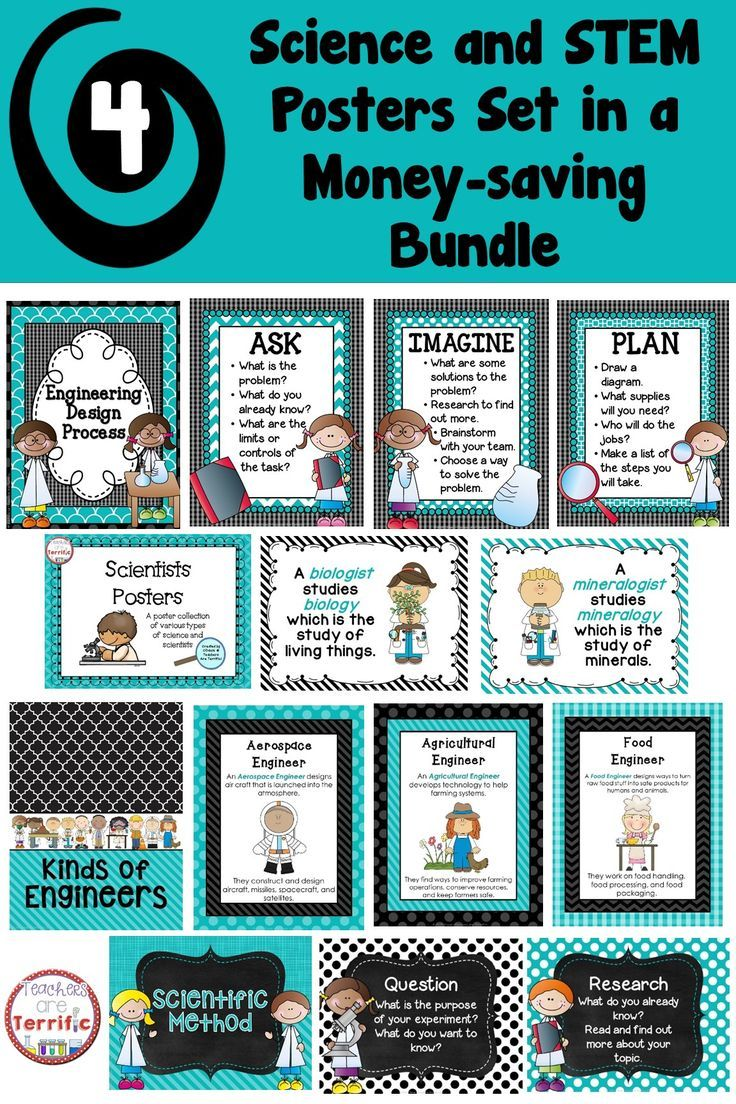 Classroom Design Process : Stem and science posters bundle in teal black