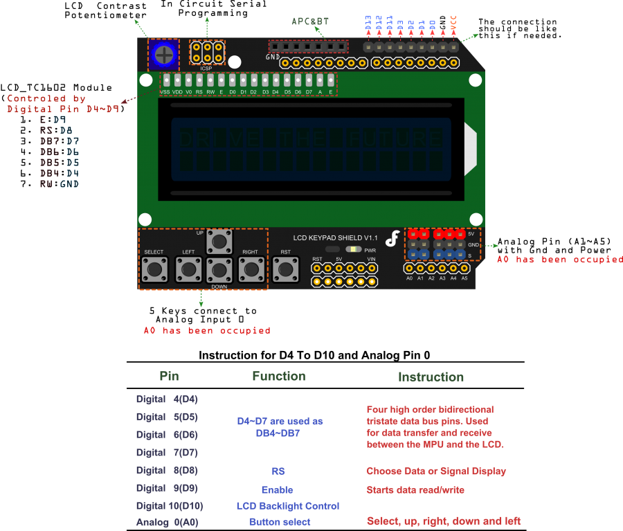 Arduino Lcd Keypad Shield Sku Dfr0009 Dfrobot