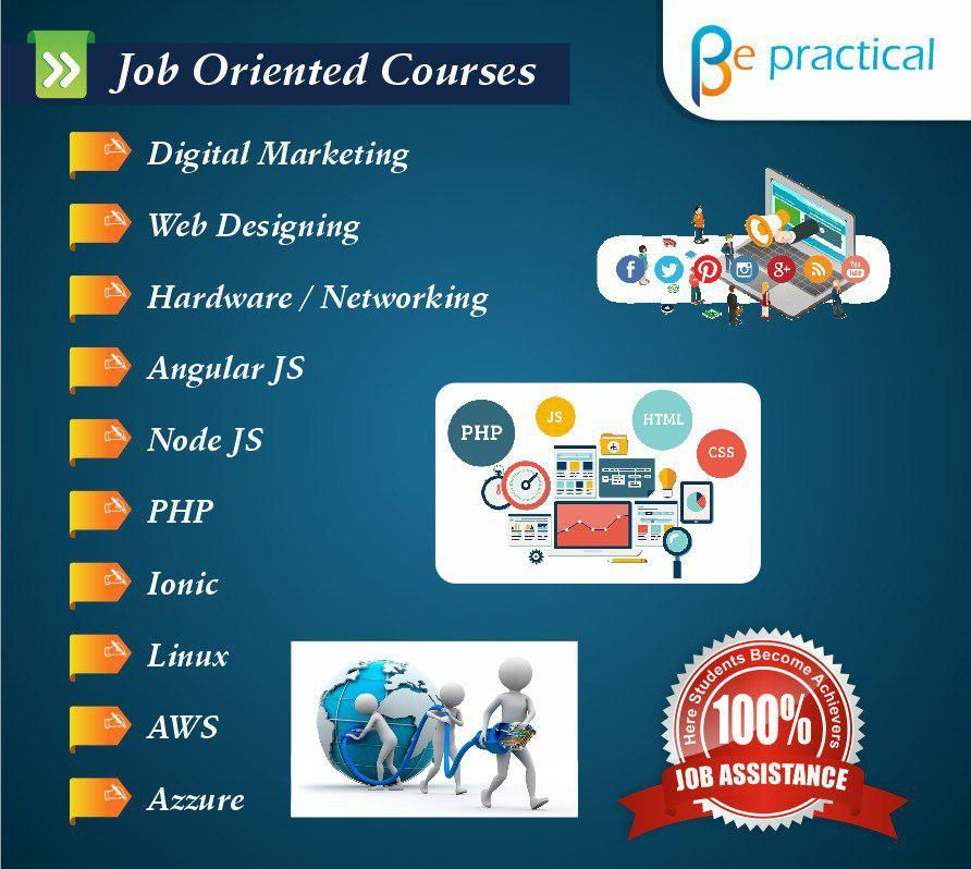 Job Guarantee Courses Web Design Jobs Marketing Jobs Online Training Courses