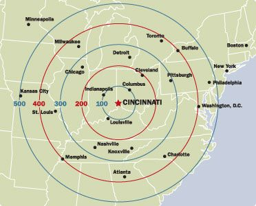 Air Transportation in Cincinnati CincyUSAcom Graphs