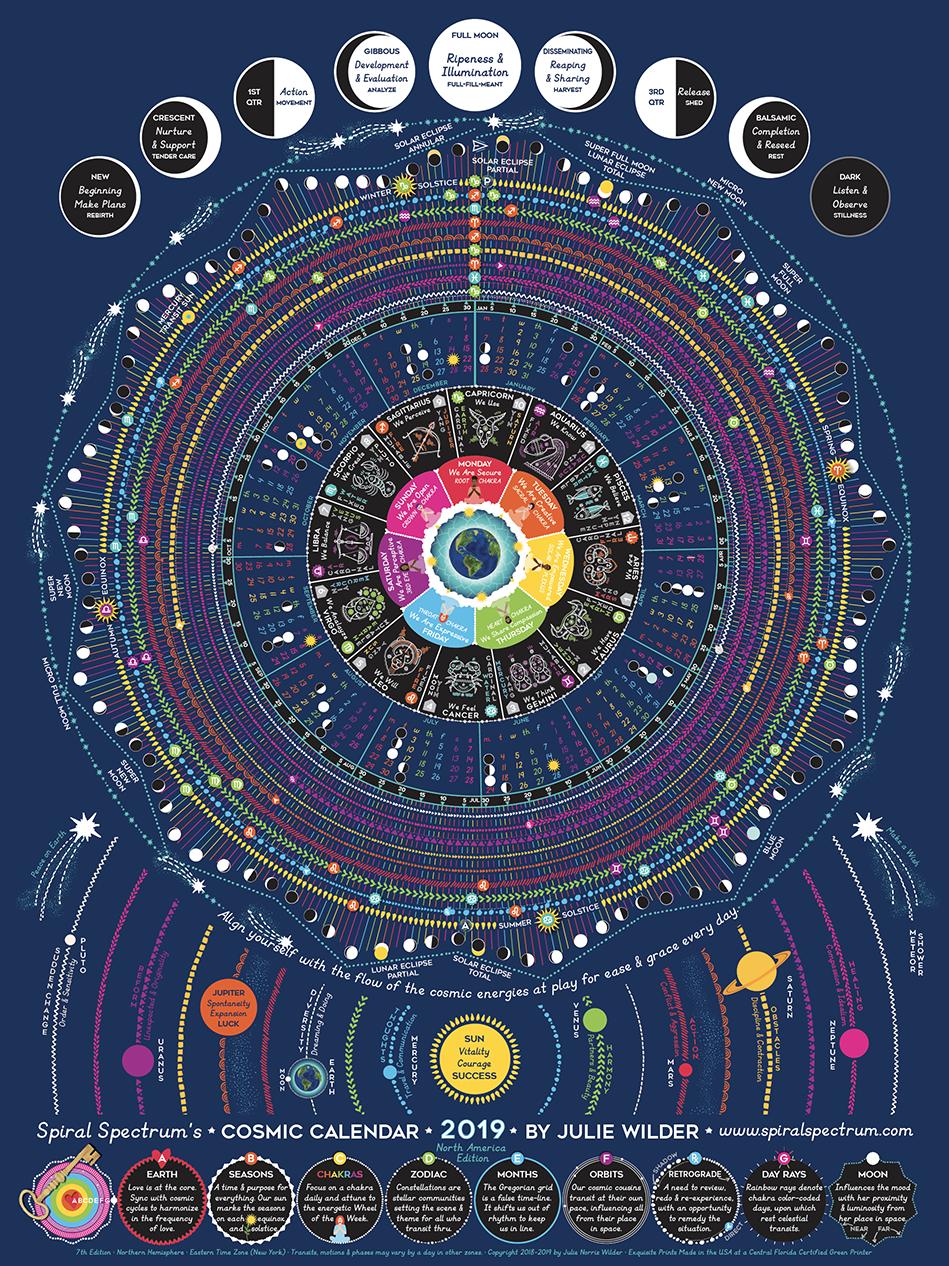 Cosmic Calendar | 2019 | Cosmic calendar, Astrology calendar, Astrology