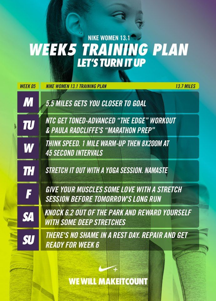 casual Mecánica semanal  Go the distance in week 5. #letsturnitup #training #nike | Entrenamiento  para correr, Ejercicios, Runas