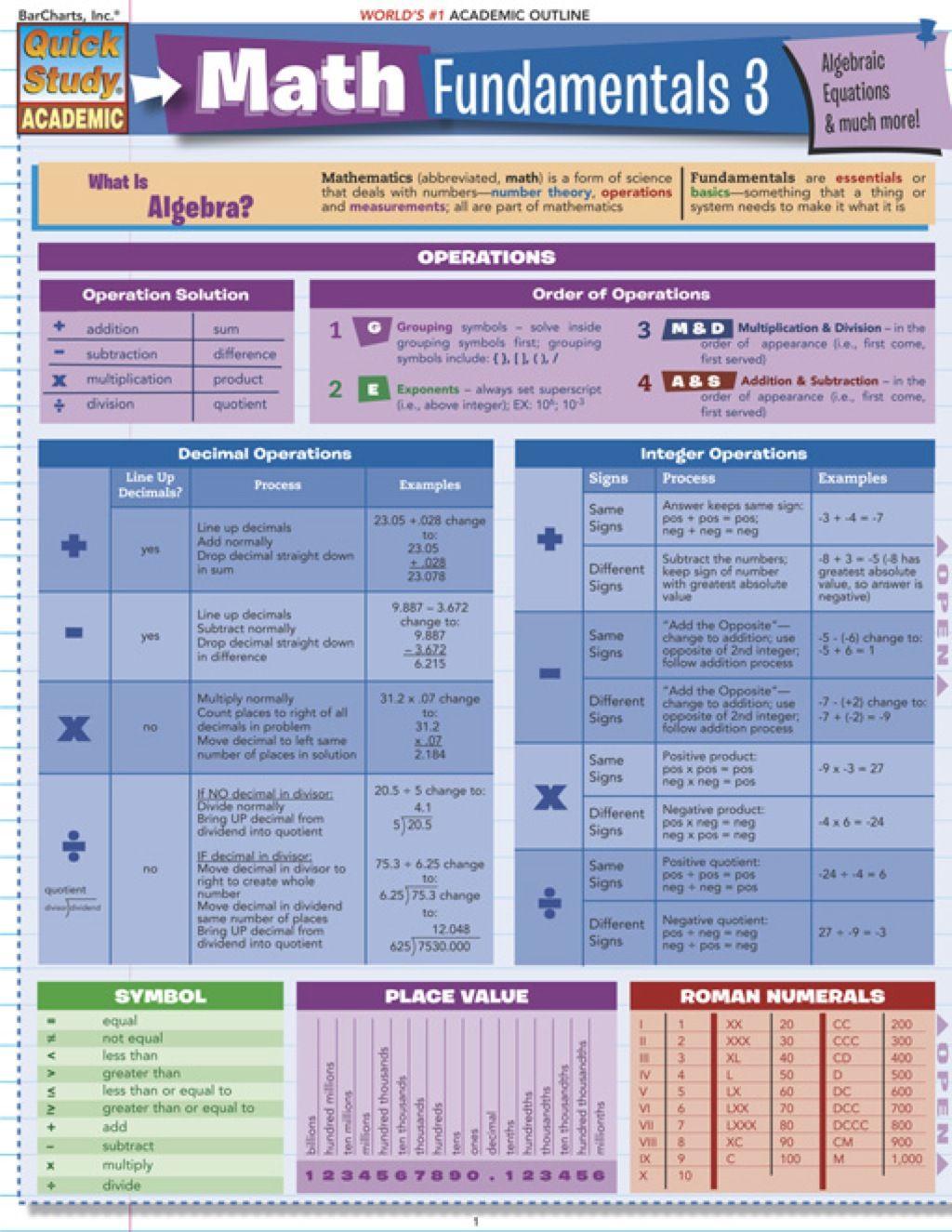 Math Fundamentals 3 Study Guide Ebook Rental