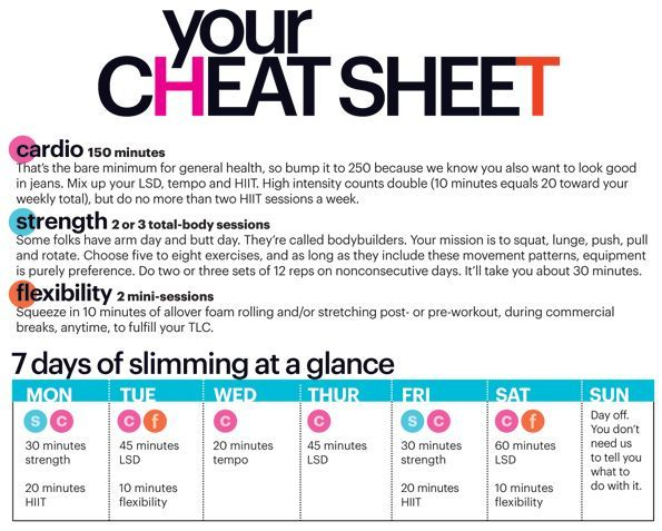 Up on Our Three Building Blocks to a Hot Bod? Heres Your Cheat Sheet! - Fitness Plans - Ideas of Fit...