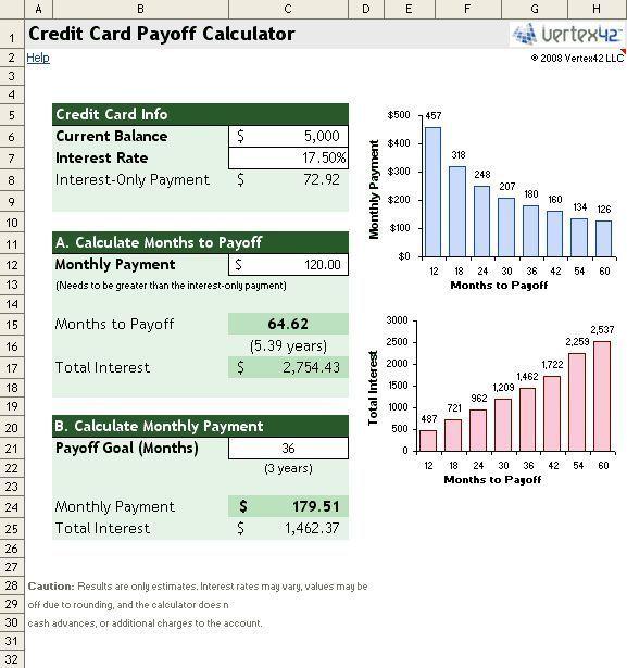 Credit Card Payoff Calculator Credit Card Payoff Pinterest