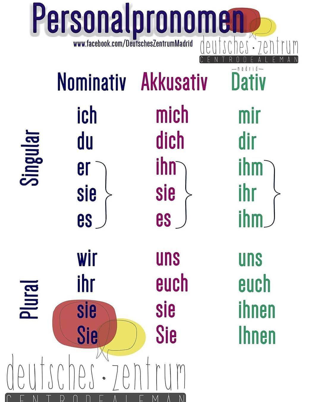 personalpronomen dativ akkusativ