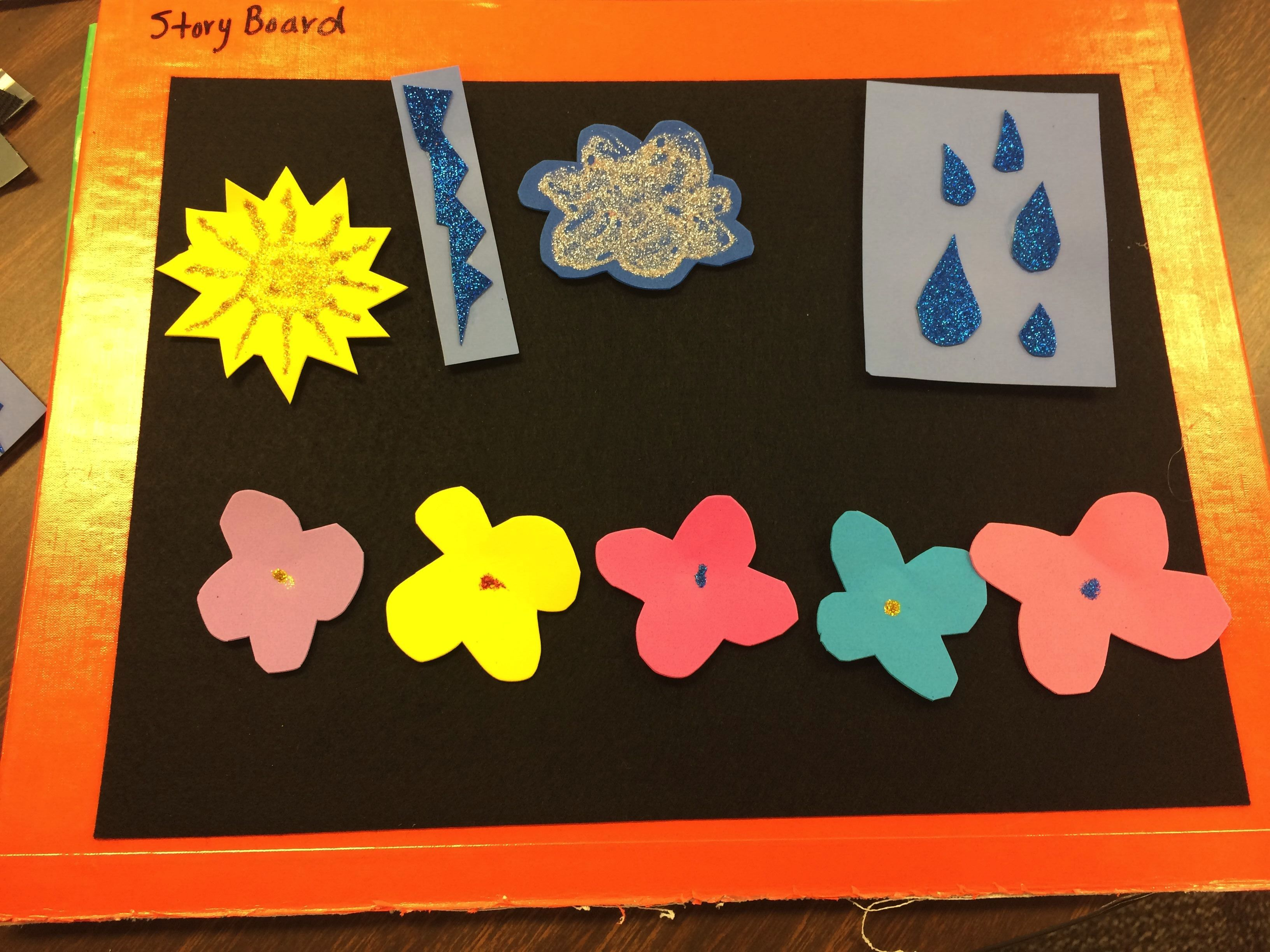 blinds activities pin own braille blind your with create for readers the or board cvi students spring story
