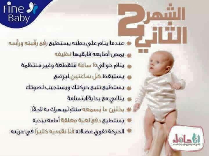 Pin On مراحل الولادة