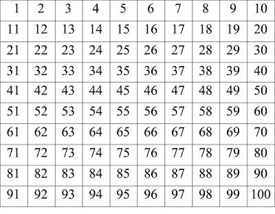 Number Names Worksheets free printable number chart 1-100 : Pinterest • The world's catalog of ideas