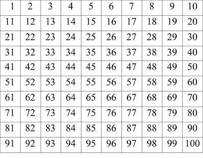 1100ChartPrintable Prime Number Chart 1100 Printable – Prime Number Chart