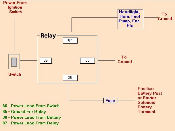 universal fan relay wiring diagram