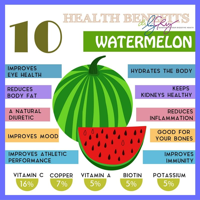 Watermelon reduce fat