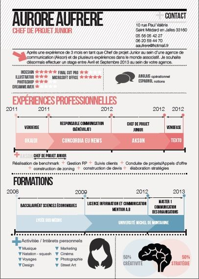 Epingle Par Peilun Sur Infographics Le Cv Modele De Cv Original Design De Communication