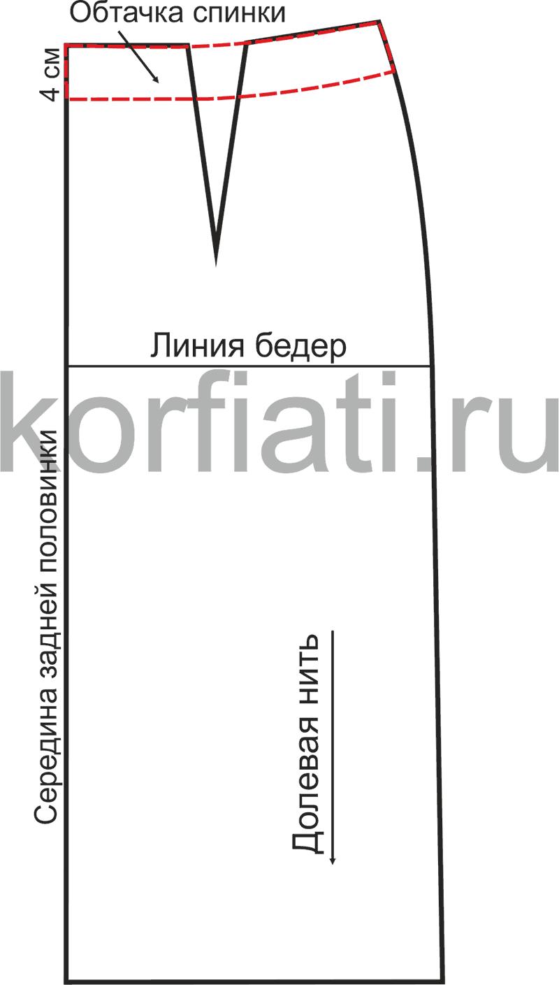 8f552ebebb8 Выкройка асимметричной юбки от Анастасии Корфиати