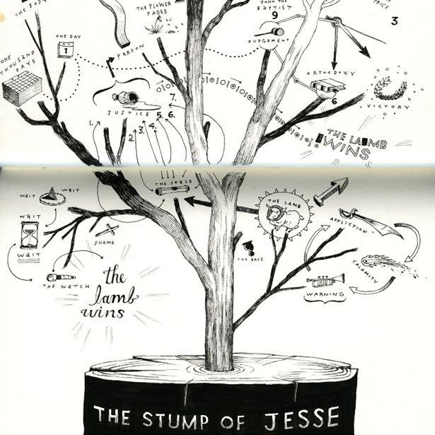 John Hendrixes Sketchbook