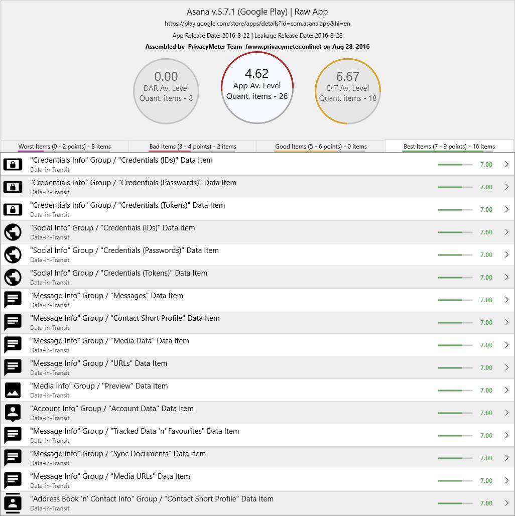 Asana Team Tasks & Projects 5.7.1 (Android / Google Play