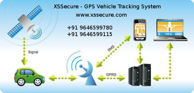 XSSecure India Offering High Quality GPS Vehicle Tracking System