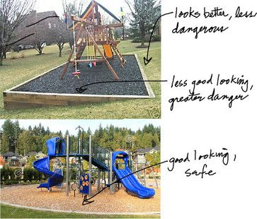 Landscape Timbers For Playground Edging Playground Landscaping Landscape Timbers Landscape Timber Edging