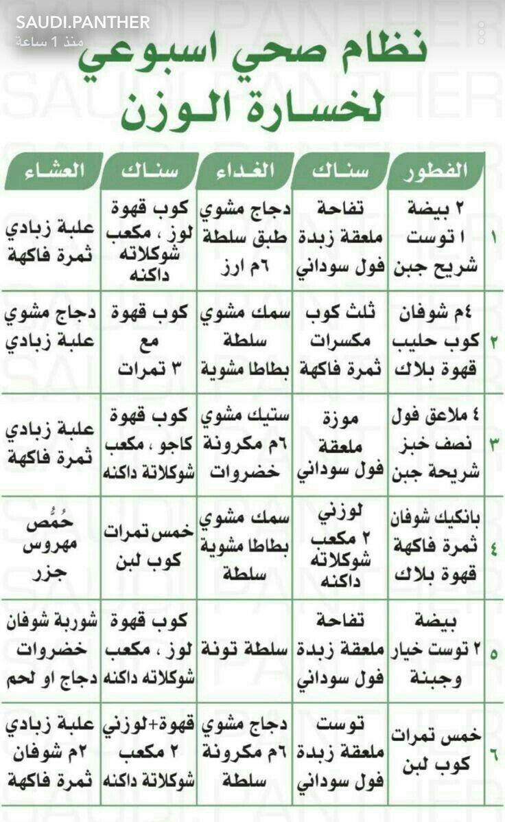Pin By Nizar Al Amine On Fitness Health Fitness Nutrition Health Fitness Food Healthy Fitness