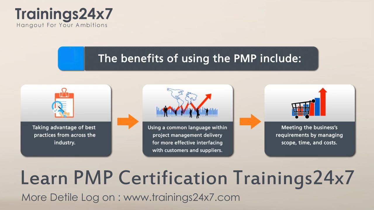 Pmp certification training join our upcoming batch visit http pmp certification training join our upcoming batch visit http 1betcityfo Gallery