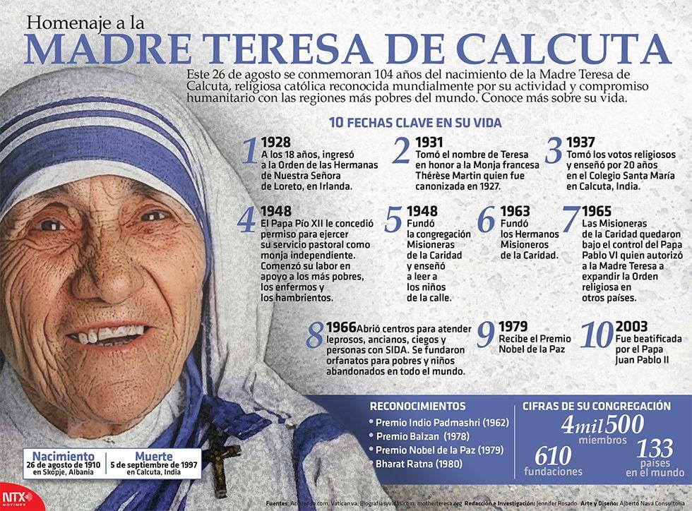 Homenaje A Madre Teresa De Calcuta India 26 De Agosto De 1910 Nacimiento Personalidad Religion Madrete Study Hard Teaching Social Studies World Religions
