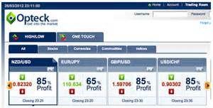 Top ten binary option brokers review rebates