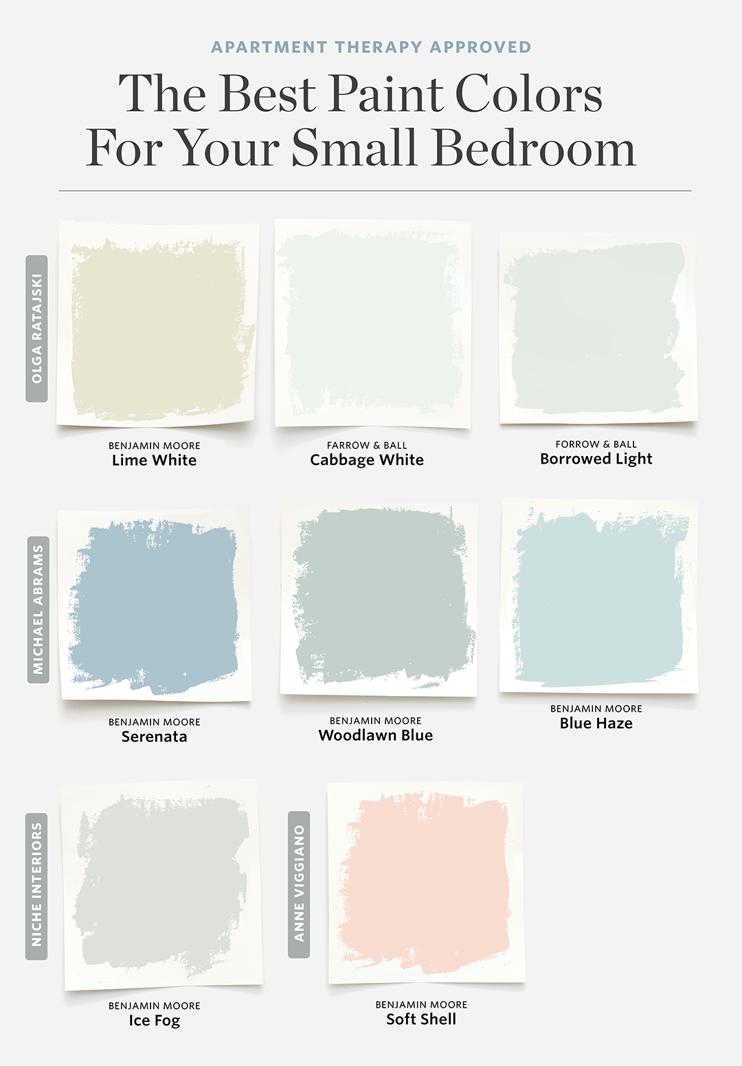 8 Paint Colors That Always Work For A