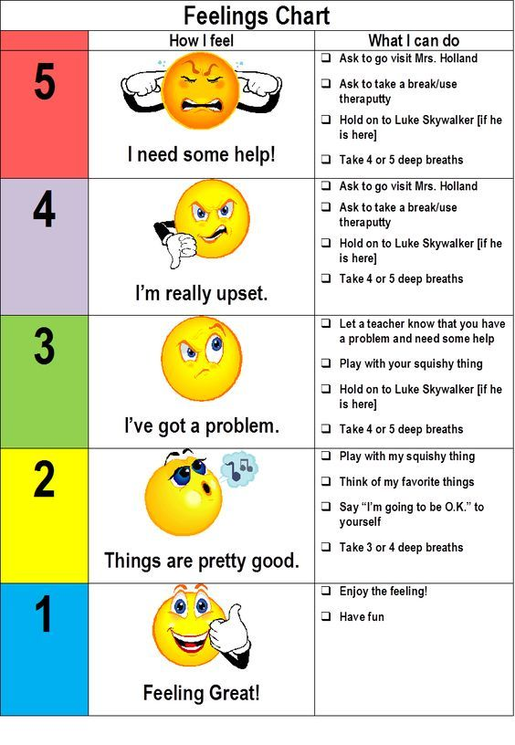 Feeling Thermometer - Buscar con Google therapy Pinterest - Feeling Chart
