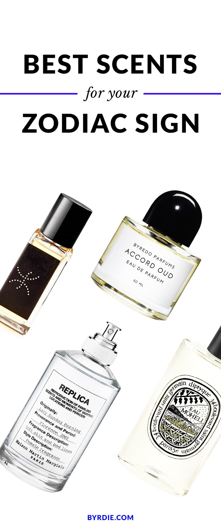 Get the right fragrance for everyone on your list