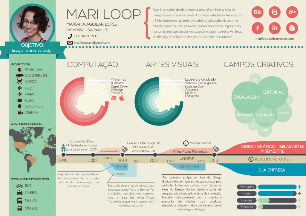 Nice Visuals, Clever Timeline, Header Is Unique. Infographic Resume By  Mariana Aguilar Lopes, Via Behance