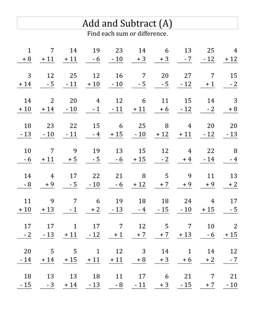 Addition And Subtraction Worksheets Math Fact Worksheets Addition And Subtraction Worksheets Subtraction Worksheets