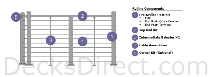 Best Skyline Cable Railing System Cable Railing Systems 400 x 300