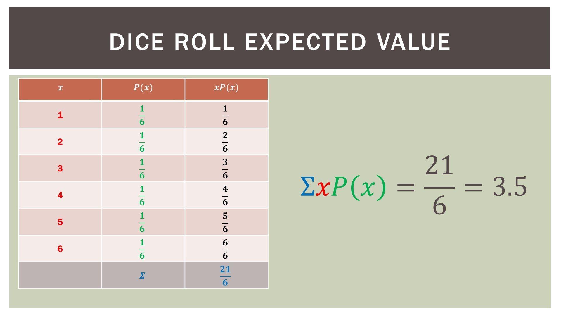 Statistics 101 Expected Value Actuarial Science Statistics Probability