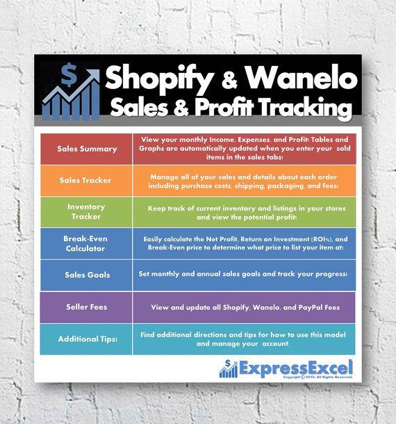 Shopify Wanelo Sales \ Profit Tracking Break Even by ExpressExcel - breakeven template