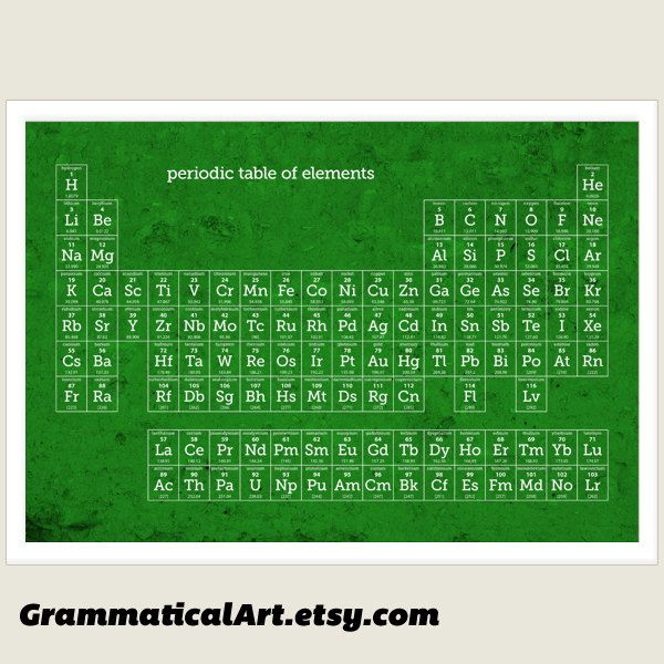 Periodic Table Of Elements Poster Modern Green Print Geekery Gift
