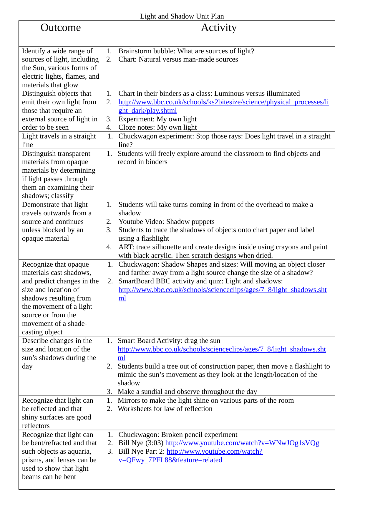 hight resolution of Shadows and Light Activities Resource Preview   Light activities