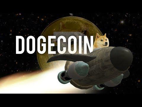 bitcoin piaci előrejelzés ma