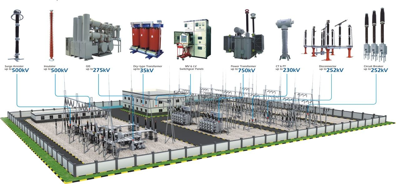 Distribution Substation power Electrical engineering