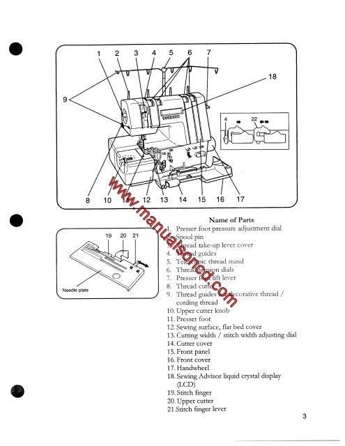 husqvarna viking huskylock 936 owners handbook sewing machine rh pinterest com huskylock s25 threading guide huskylock threading guide dvd