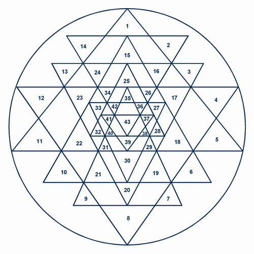 Geomentry Of Sri Yantra Sacred Geometry Symbols Sacred Geometry