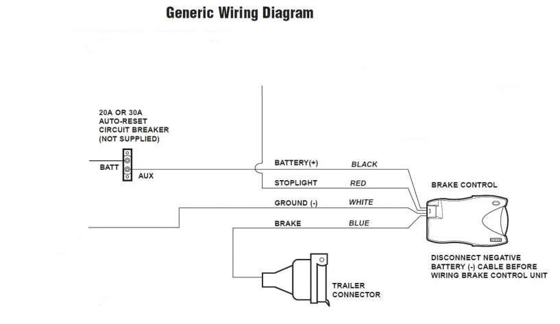 activator 2 brake control wiring diagram  fuse diagram for