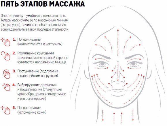 Массаж роллером на лицо алексей панин в нижнем женском белье