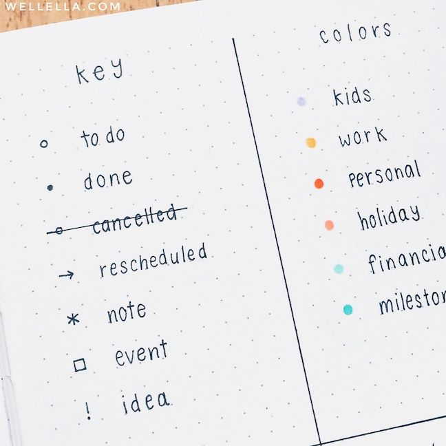 Bullet Journaling Symbols – Bullet Journal Key Ideas & Examples