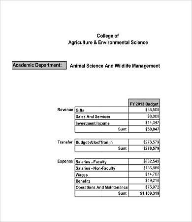College Department Budget Template , Departmental Budget Template - sample personal budget spreadsheet