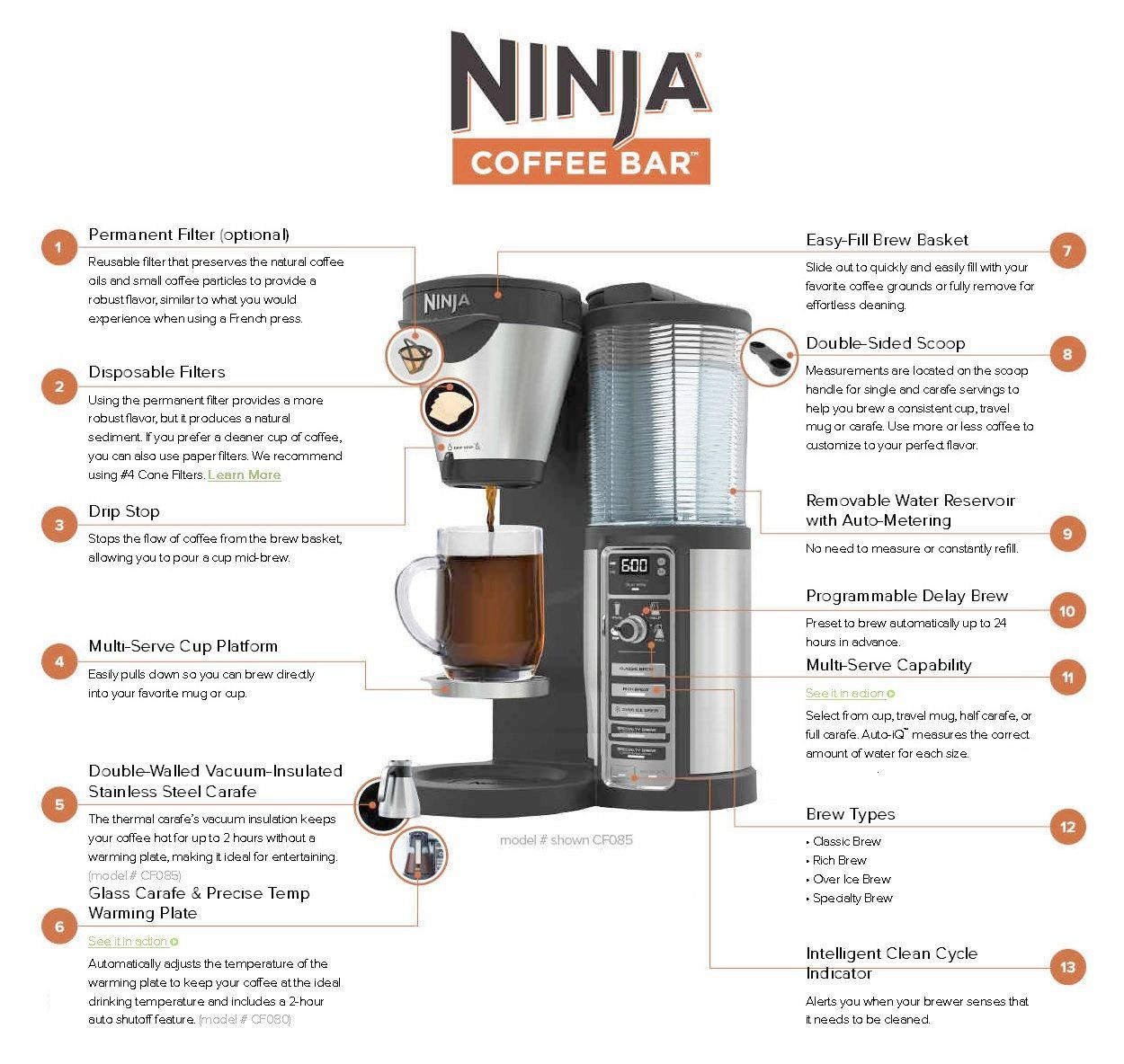 Ideas For Coffee Drinkers Of All Sorts (With images