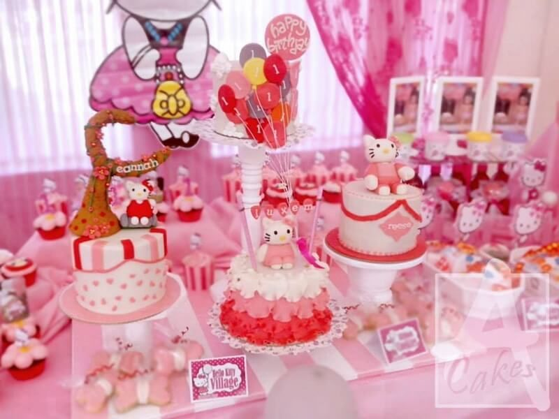 hello bar on thesis theme Indoor theme park and a great place for hello kitty fans, my kids 3,4 spend 3 hours there and enjoy themselves  skybar bar & restaurant 122 reviews 15 miles away  olive kitchen + bar 138 reviews  get quick answers from sanrio hello kitty town staff and past visitors note: your question will be posted publicly on the.