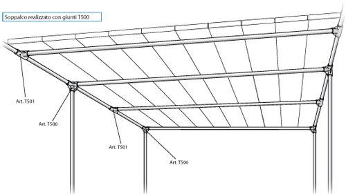 Sistemi Tubi In Alluminio E Giunti Al Go Alluminio In