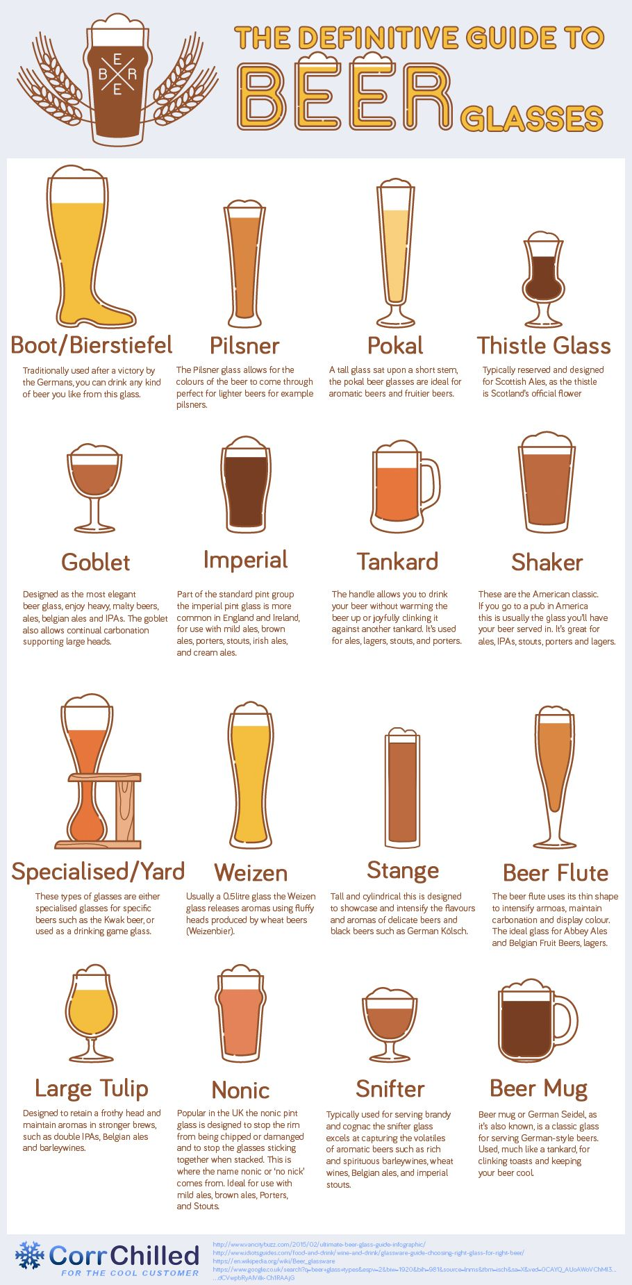 The Definitive Guide To Beer Glasses Infographic Latest