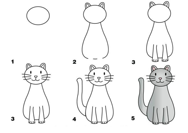Tiere Malen Und Zeichnen Einfache Anleitungen Fur Kinder Kinder Zeichnen Tiere Malen Zeichnen Lernen Fur Kinder